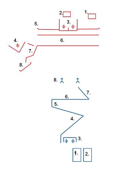 Пояснения к схеме: